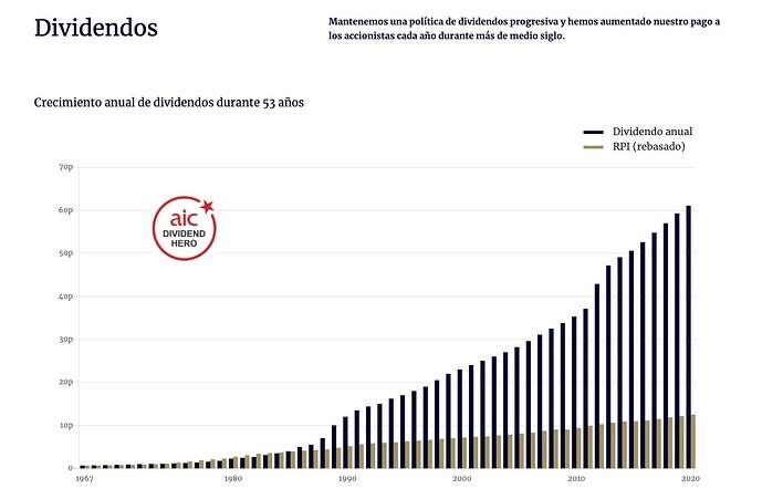 Dividendos_-_Caledonia_Investments
